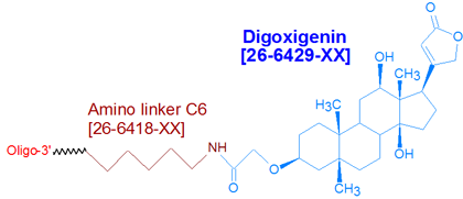 picture of Digoxigenin NHS