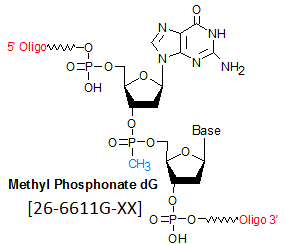 picture of Methyl Phosphonate dG (mp)dG