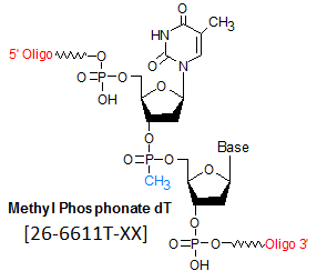 picture of Methyl Phosphonate dT (mp)dT