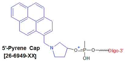 picture of 5'-Pyrene Cap (5')
