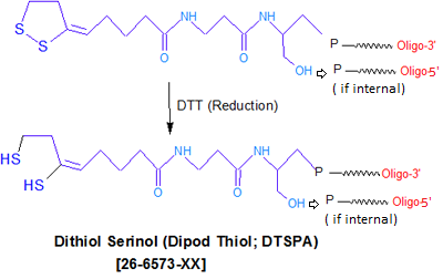 picture of Thiol SS Serinol  Dipod (DTSPA)